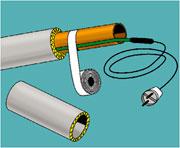 защита трубопровода от замерзания